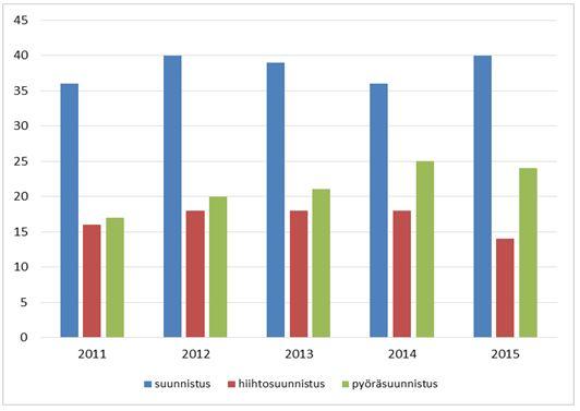 JWOC maiden määrä